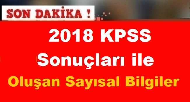 2018 KPSS Sonuçları ile Oluşan Sayısal Bilgiler