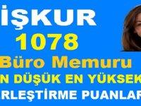 İŞKUR 1078 Büro Personeli Alımı Önlisans ve Lisans Taban ve Tavan Yerleştirme Puanları