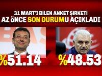 18 Haziran 2019 İstanbul'da Son Seçim Sonucu