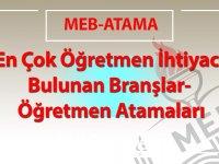Türkiye Geneli en çok öğretmen ihtiyacı olan bölümler 2019