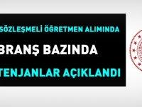 2020 Ocak Sözleşmeli Öğretmen Atama Kontenjanları