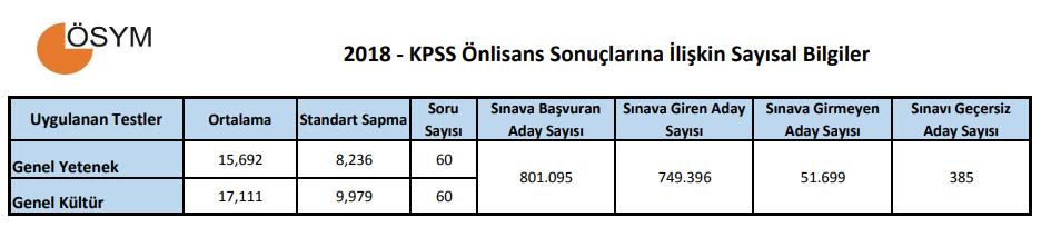 kpss-sayisal-bilgiler.png