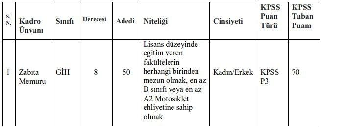 isli-belediyes.jpg