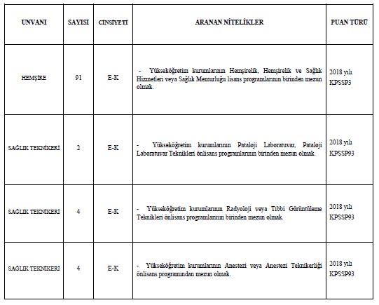 malatya-inonu-universitesi-saglik-teknikeri-ve-hemsire-sozlesmeli-personel-alimi.jpg